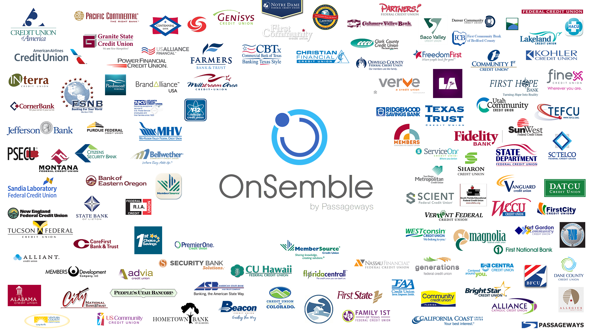 OnSemble Clients