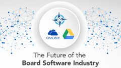 Future of Board Software Board Portals Integrations Google Drive One Drive