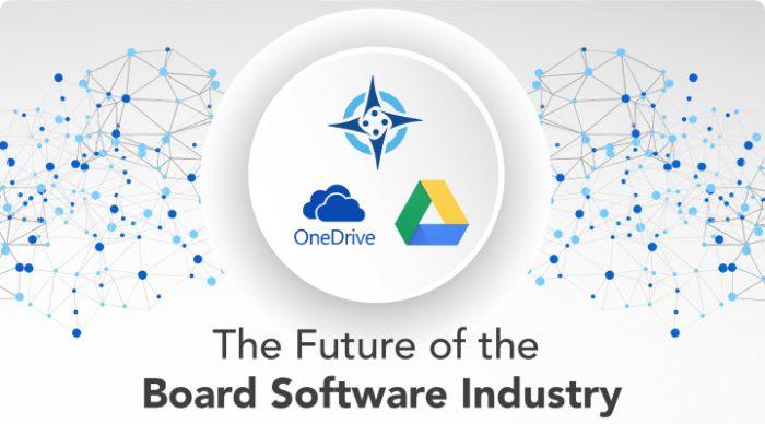 Future of Board Software Board Portals Integrations Google Drive One Drive