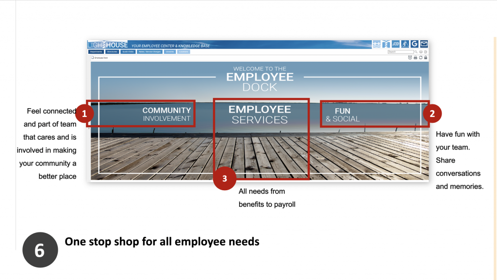 Employee Benefits, Service, and Social Features OnSemble Employee Intranet