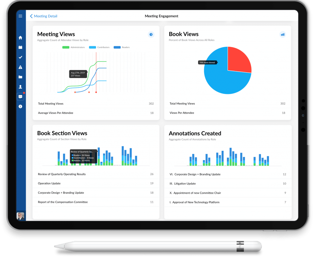 Engagement Analytics from OnBoard on mobile