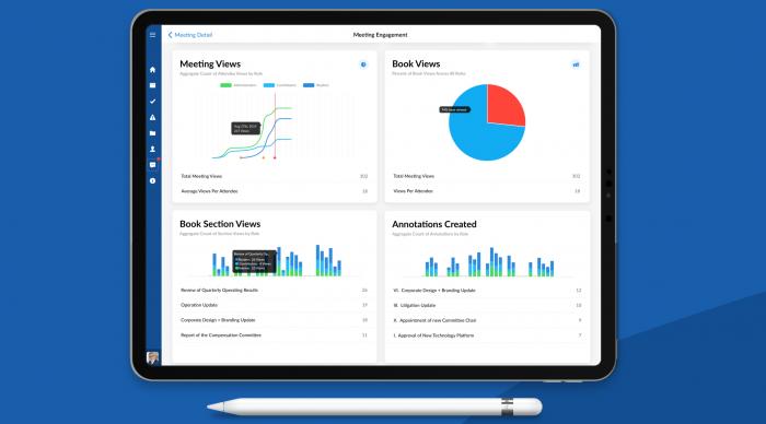 Engagement Analytics on the iPad